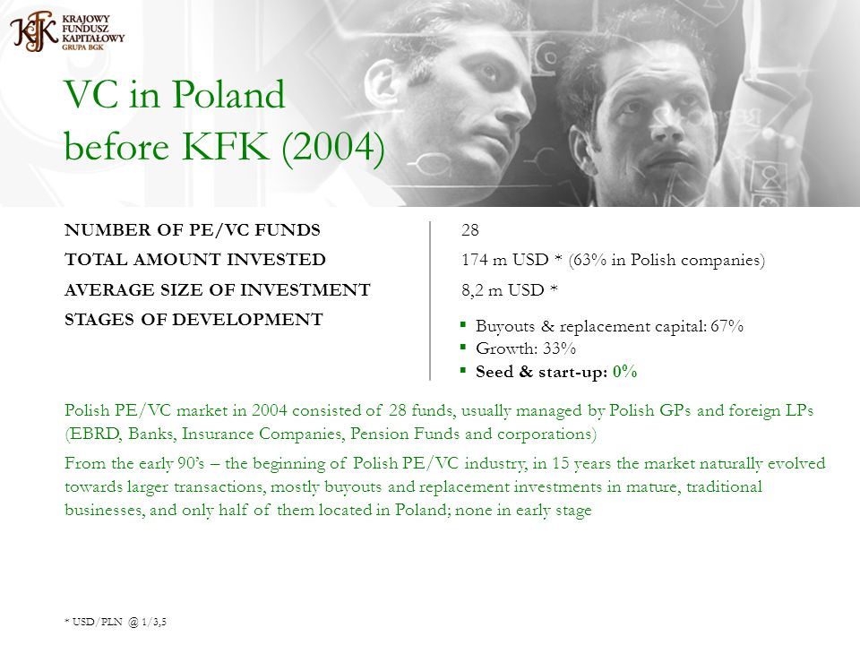 VC in Poland before KFK (2004) NUMBER OF PE/VC FUNDS28 TOTAL AMOUNT INVESTED174 m USD * (63% in Polish companies) AVERAGE SIZE OF INVESTMENT8,2 m USD * STAGES OF DEVELOPMENT Polish PE/VC market in 2004 consisted of 28 funds, usually managed by Polish GPs and foreign LPs (EBRD, Banks, Insurance Companies, Pension Funds and corporations) From the early 90s – the beginning of Polish PE/VC industry, in 15 years the market naturally evolved towards larger transactions, mostly buyouts and replacement investments in mature, traditional businesses, and only half of them located in Poland; none in early stage * USD/PLN @ 1/3,5 Buyouts & replacement capital: 67% Growth: 33% Seed & start-up: 0%