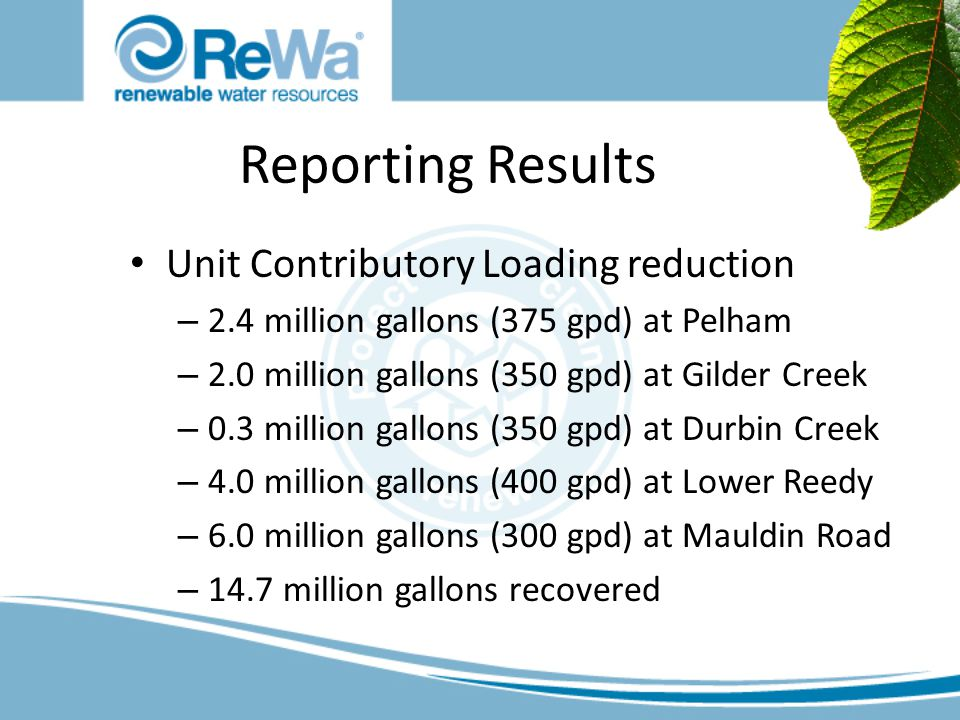 Reporting Results Unit Contributory Loading reduction – 2.4 million gallons (375 gpd) at Pelham – 2.0 million gallons (350 gpd) at Gilder Creek – 0.3 million gallons (350 gpd) at Durbin Creek – 4.0 million gallons (400 gpd) at Lower Reedy – 6.0 million gallons (300 gpd) at Mauldin Road – 14.7 million gallons recovered