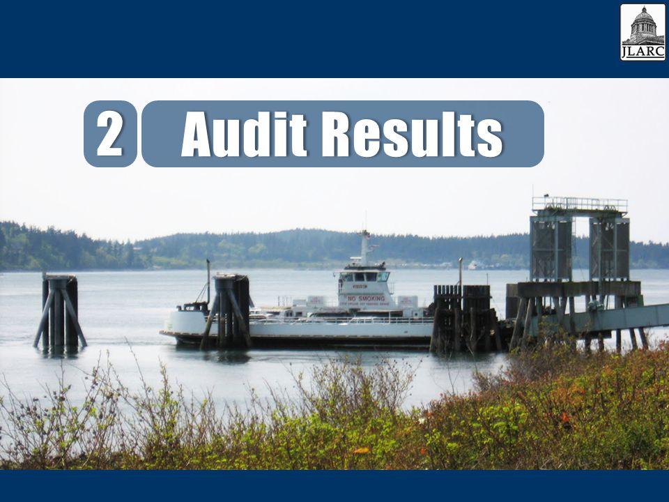 Audit ResultsAudit Results2