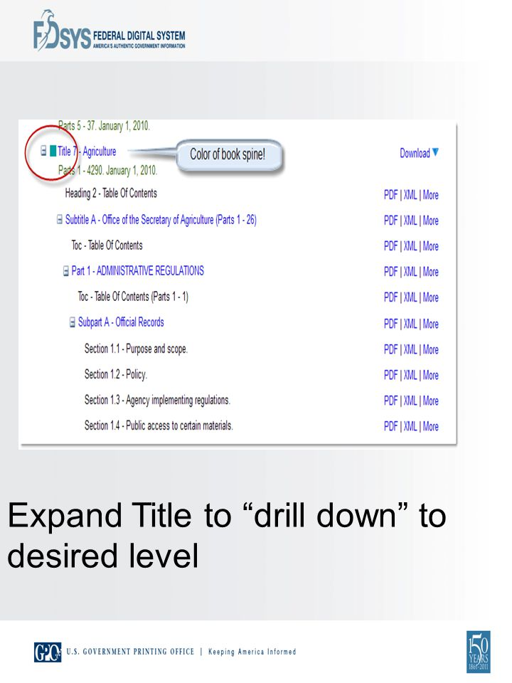 Expand Title to drill down to desired level