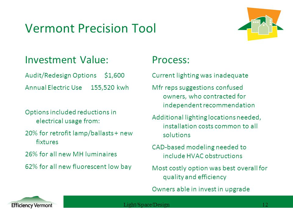 12 Vermont Precision Tool Investment Value: Audit/Redesign Options $1,600 Annual Electric Use 155,520 kwh Options included reductions in electrical usage from: 20% for retrofit lamp/ballasts + new fixtures 26% for all new MH luminaires 62% for all new fluorescent low bay Process: Current lighting was inadequate Mfr reps suggestions confused owners, who contracted for independent recommendation Additional lighting locations needed, installation costs common to all solutions CAD-based modeling needed to include HVAC obstructions Most costly option was best overall for quality and efficiency Owners able in invest in upgrade Light/Space/Design12