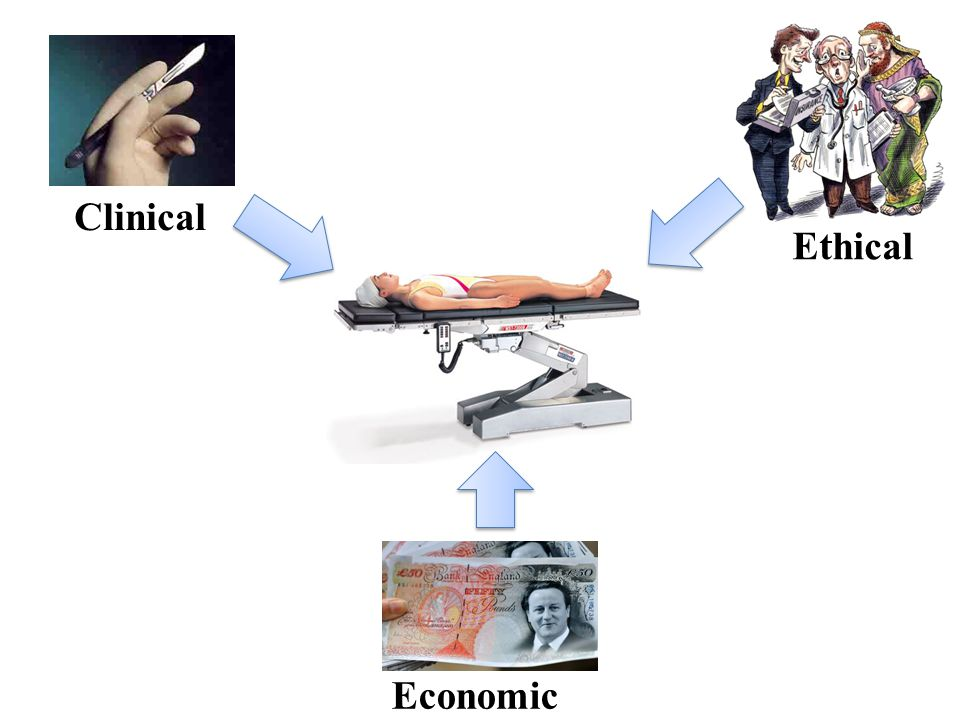 Economic Clinical Ethical
