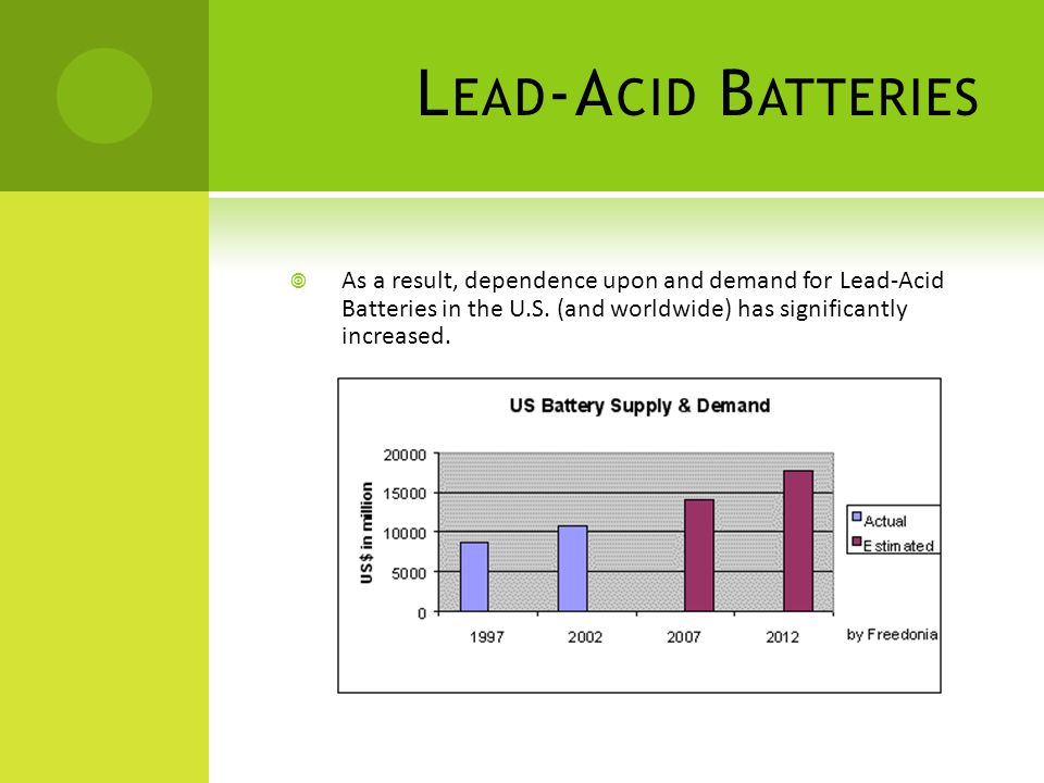 L EAD -A CID B ATTERIES As a result, dependence upon and demand for Lead-Acid Batteries in the U.S.