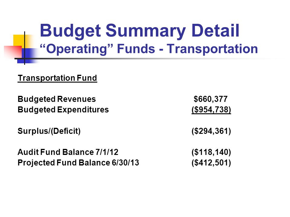 Transportation Fund Budgeted Revenues $660,377 Budgeted Expenditures ($954,738) Surplus/(Deficit) ($294,361) Audit Fund Balance 7/1/12 ($118,140) Projected Fund Balance 6/30/13 ($412,501) Budget Summary Detail Operating Funds - Transportation