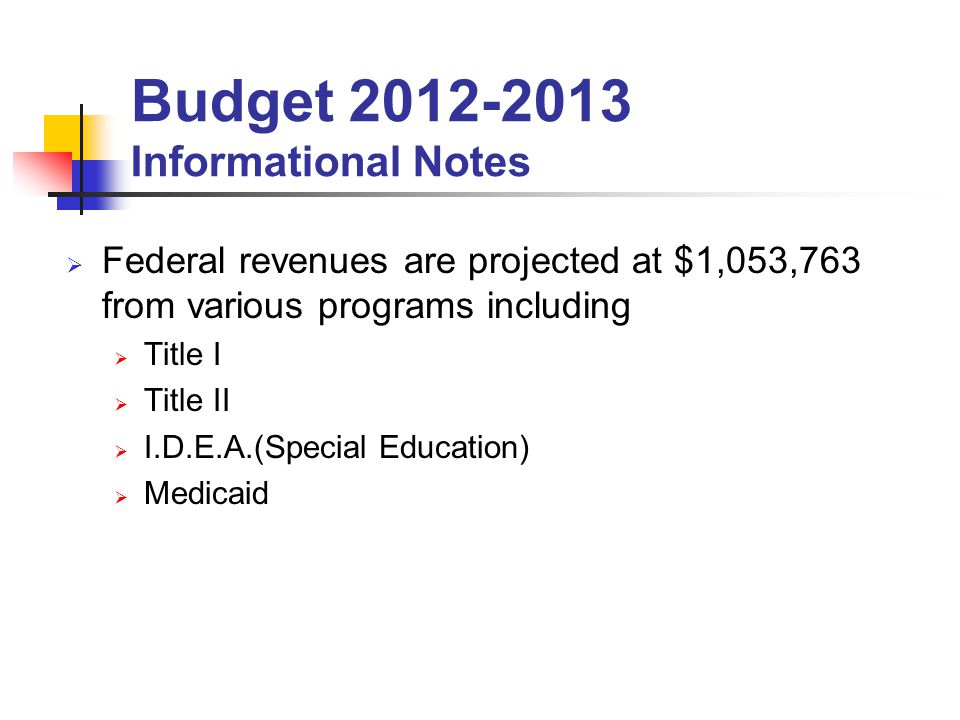 Federal revenues are projected at $1,053,763 from various programs including Title I Title II I.D.E.A.(Special Education) Medicaid Budget 2012-2013 Informational Notes