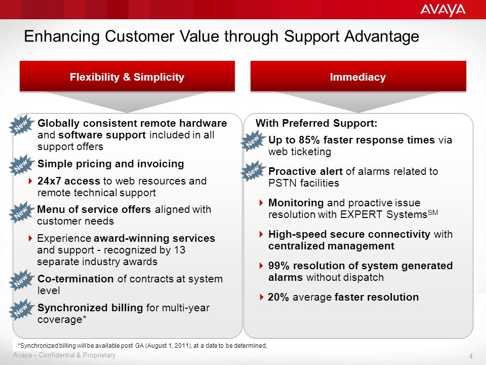 4 Avaya – Confidential & Proprietary Globally consistent remote hardware and software support included in all support offers Simple pricing and invoic