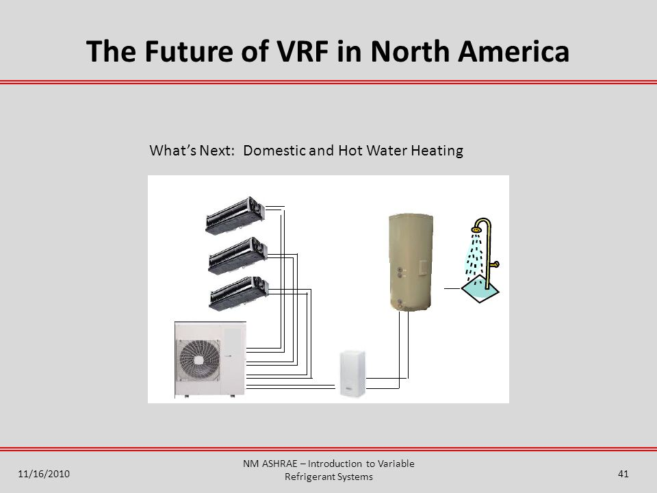 11/16/2010 NM ASHRAE – Introduction to Variable Refrigerant Systems 41 Whats Next: Domestic and Hot Water Heating The Future of VRF in North America