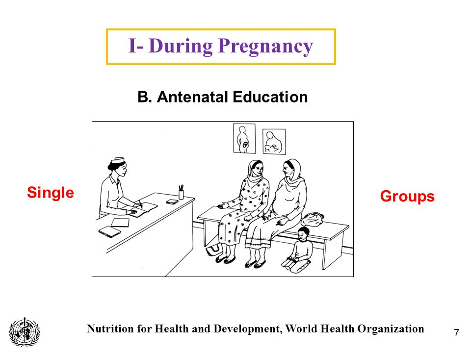 Nutrition for Health and Development, World Health Organization I- During Pregnancy Advantages and benefits of breastfeeding Risks of artificial feeding Mechanisms of lactation and suckling, Colostrum and milk How to help mothers initiate and sustain breastfeeding How to assess a breastfeed How to resolve breastfeeding difficulties Hospital breastfeeding policies and practices Focus on changing negative attitudes which set up barriers