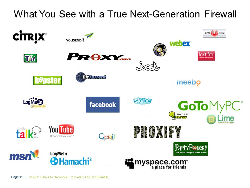 What You See with a True Next-Generation Firewall © 2011 Palo Alto Networks.