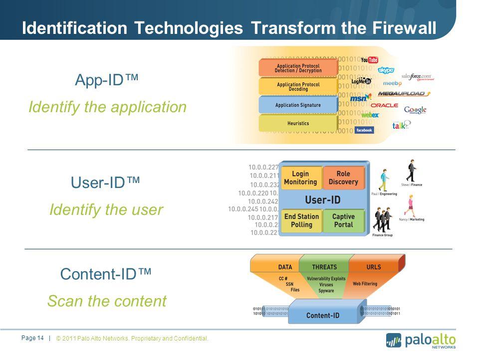 Identification Technologies Transform the Firewall © 2011 Palo Alto Networks.