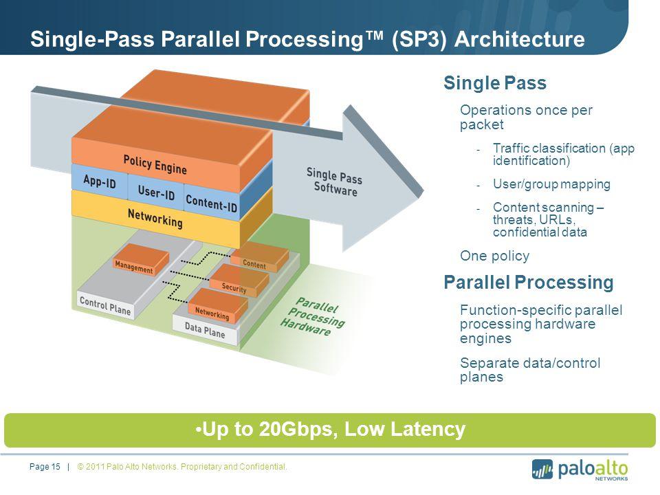 Single-Pass Parallel Processing (SP3) Architecture © 2011 Palo Alto Networks.