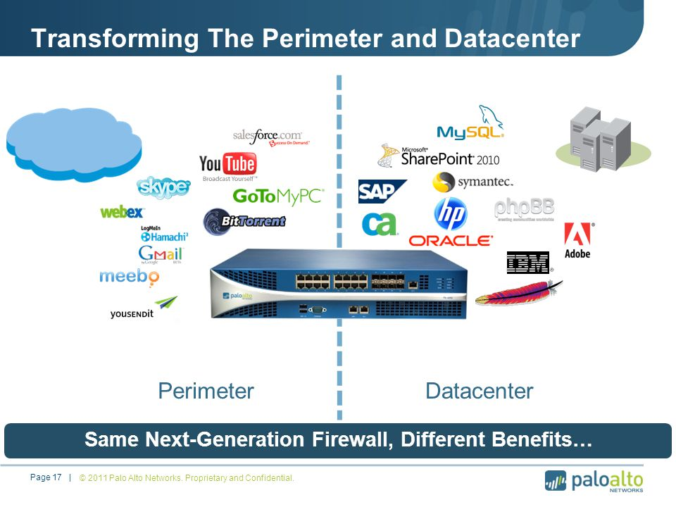 Transforming The Perimeter and Datacenter © 2011 Palo Alto Networks.