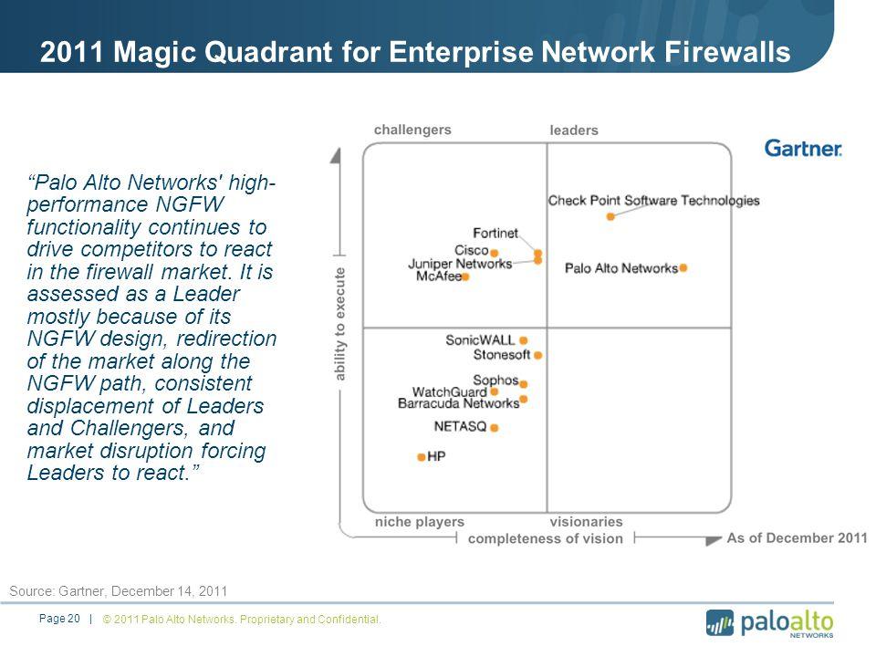 2011 Magic Quadrant for Enterprise Network Firewalls © 2011 Palo Alto Networks.