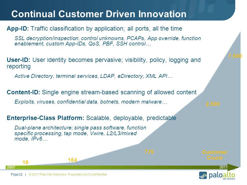 Continual Customer Driven Innovation © 2011 Palo Alto Networks.
