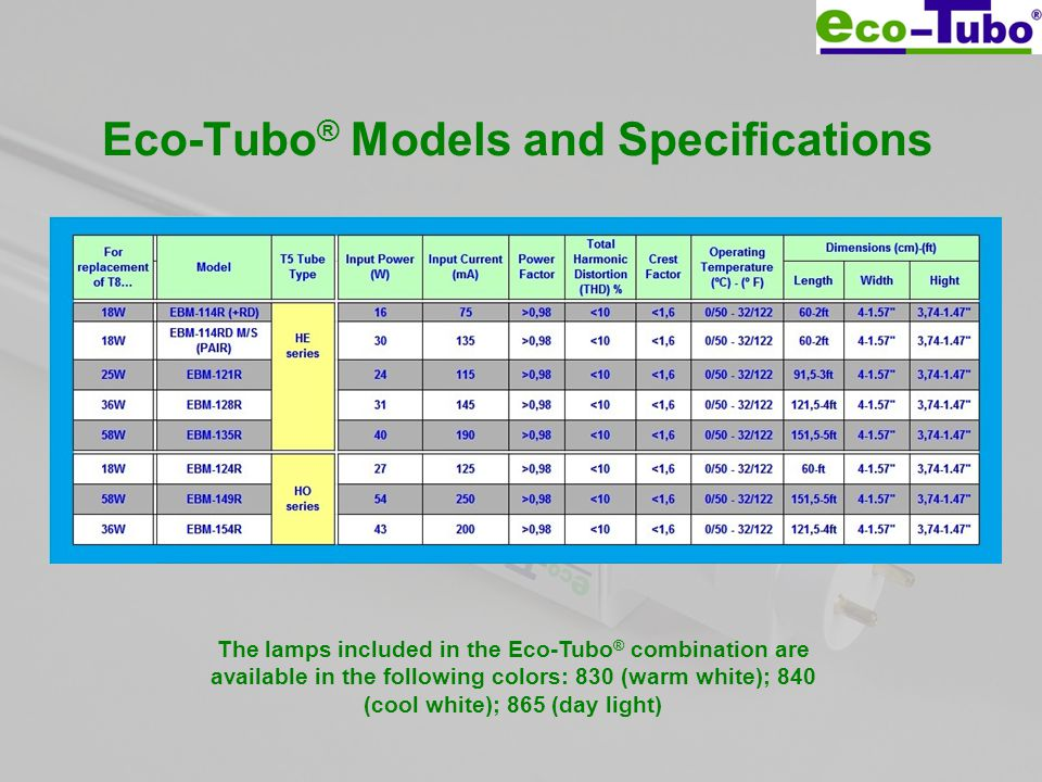 Eco-Tubo ® Models and Specifications The lamps included in the Eco-Tubo ® combination are available in the following colors: 830 (warm white); 840 (cool white); 865 (day light)
