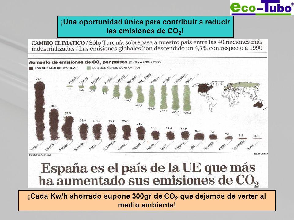 ¡Una oportunidad única para contribuir a reducir las emisiones de CO 2 .
