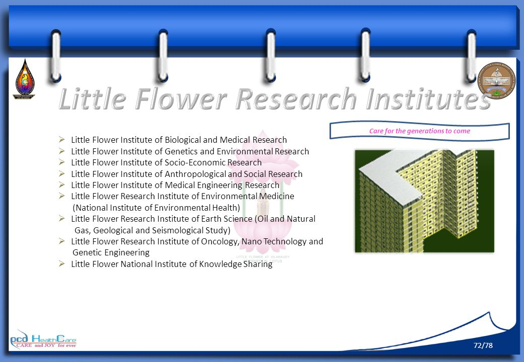 Care for the generations to come Little Flower Institute of Biological and Medical Research Little Flower Institute of Genetics and Environmental Research Little Flower Institute of Socio-Economic Research Little Flower Institute of Anthropological and Social Research Little Flower Institute of Medical Engineering Research Little Flower Research Institute of Environmental Medicine (National Institute of Environmental Health) Little Flower Research Institute of Earth Science (Oil and Natural Gas, Geological and Seismological Study) Little Flower Research Institute of Oncology, Nano Technology and Genetic Engineering Little Flower National Institute of Knowledge Sharing 72/78