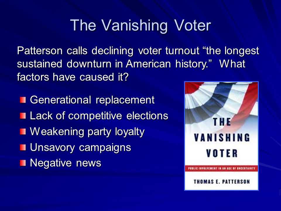 The Vanishing Voter Generational replacement Lack of competitive elections Weakening party loyalty Unsavory campaigns Negative news Patterson calls declining voter turnout the longest sustained downturn in American history.