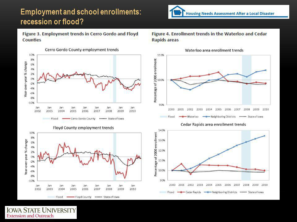 Employment and school enrollments: recession or flood