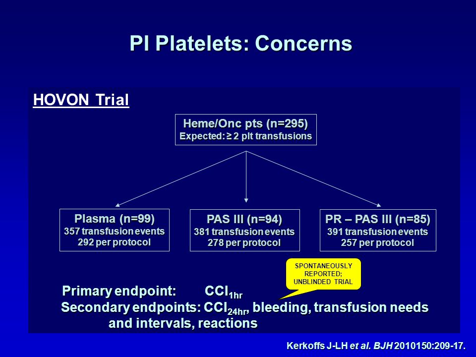 PI Platelets: Concerns HOVON Trial Heme/Onc pts (n=295) Expected: 2 plt transfusions Plasma (n=99) 357 transfusion events 292 per protocol PAS III (n=