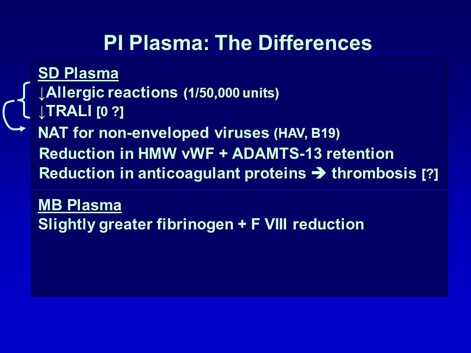 PI Plasma: The Differences SD Plasma Allergic reactions (1/50,000 units) TRALI [0 ?] NAT for non-enveloped viruses (HAV, B19) Reduction in HMW vWF + A
