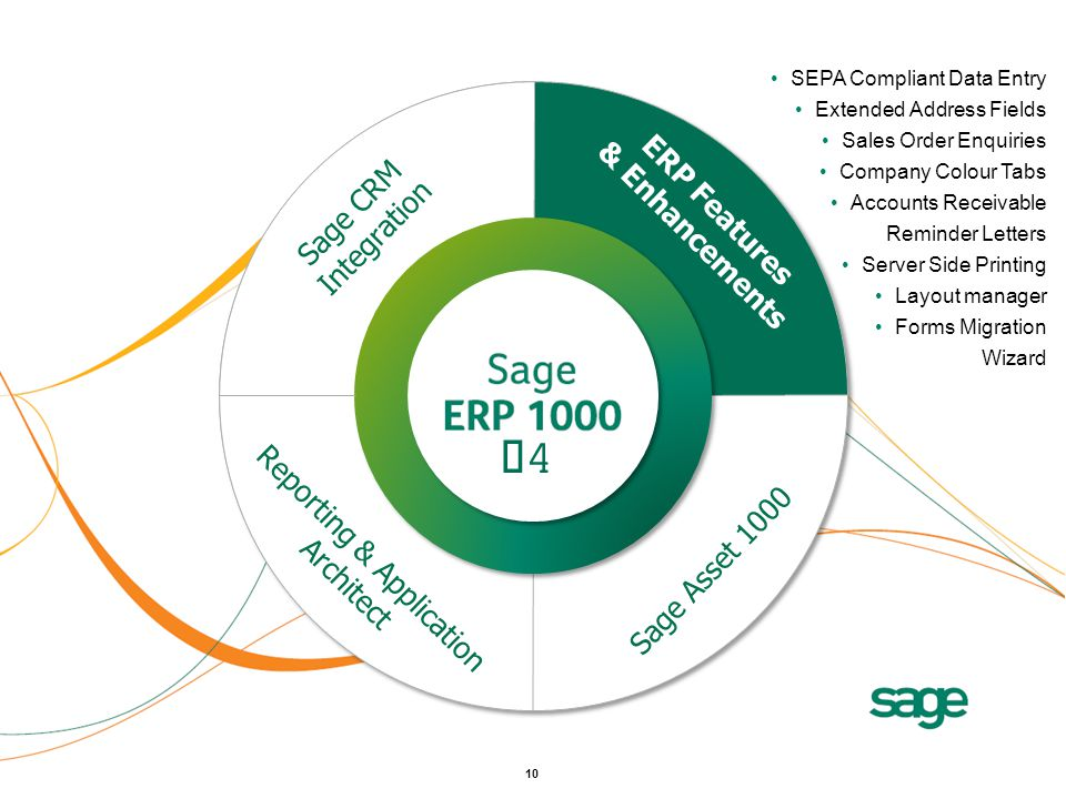 10 Sage CRM Integration Reporting & Application Architect ERP Features & Enhancements Sage Asset 1000 V4V4 SEPA Compliant Data Entry Extended Address Fields Sales Order Enquiries Company Colour Tabs Accounts Receivable Reminder Letters Server Side Printing Layout manager Forms Migration Wizard