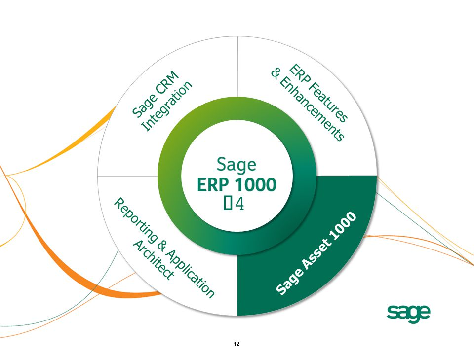12 Sage CRM Integration Reporting & Application Architect ERP Features & Enhancements Sage Asset 1000 V4V4