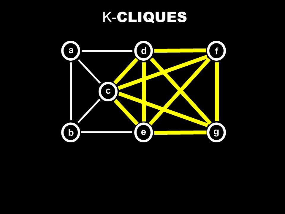 K- CLIQUES b a e c d f g