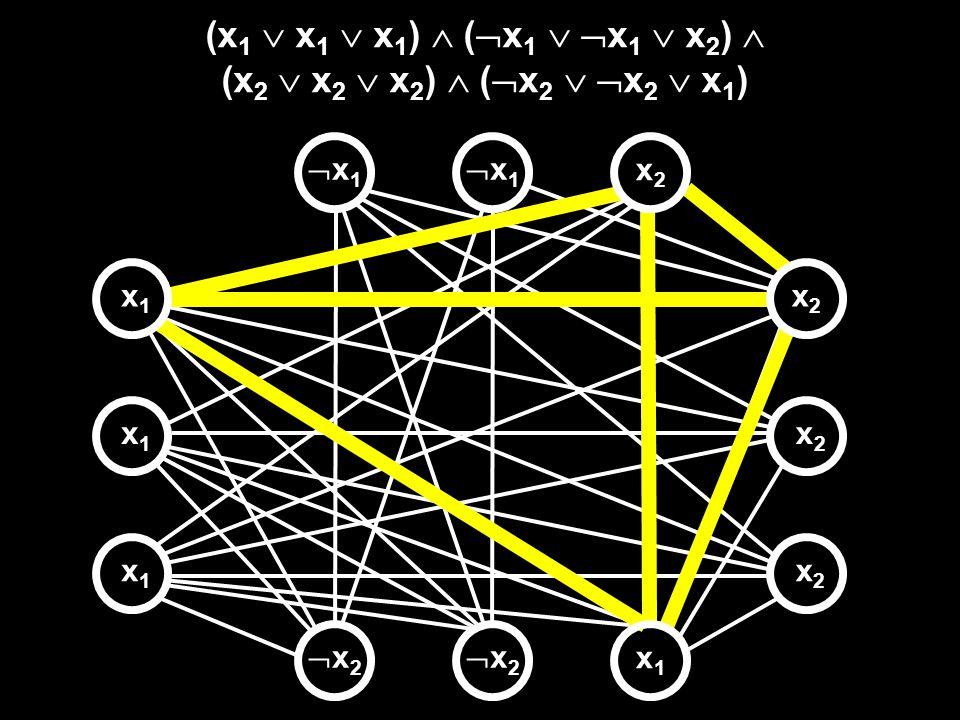 (x 1 x 1 x 1 ) ( x 1 x 1 x 2 ) (x 2 x 2 x 2 ) ( x 2 x 2 x 1 ) x1x1 x1x1 x2x2 x2x2 x 1 x 2 x1x1 x2x2 x2x2 x1x1