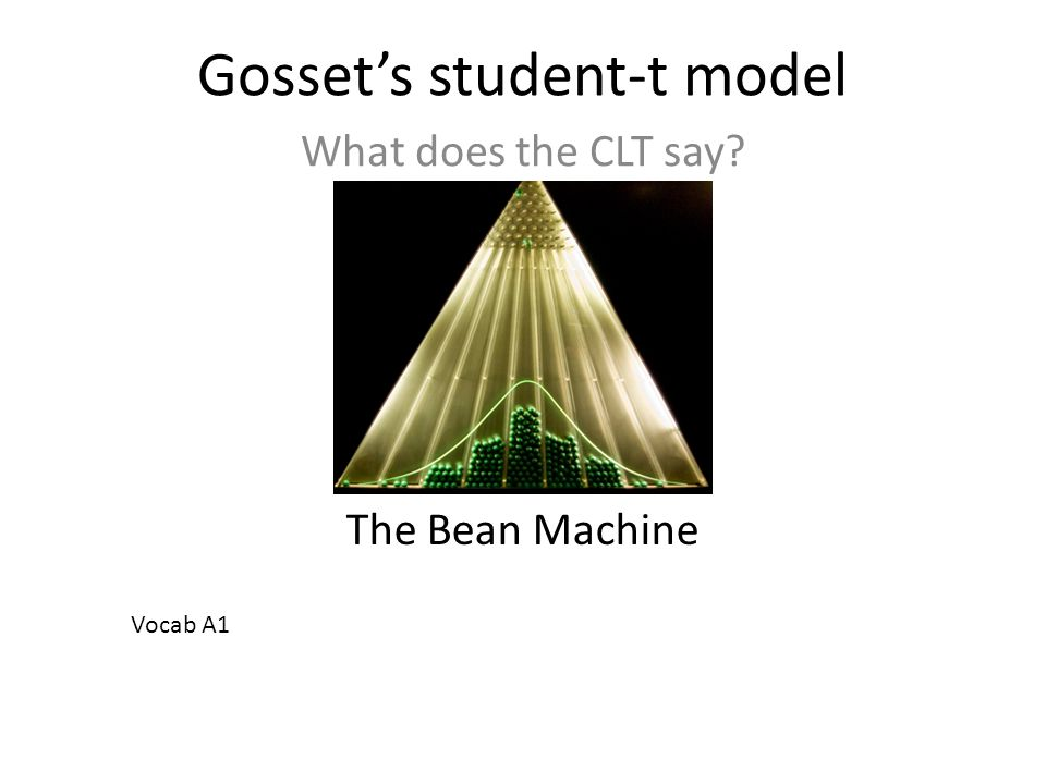Gossets student-t model What does the CLT say? The Bean Machine Vocab A1