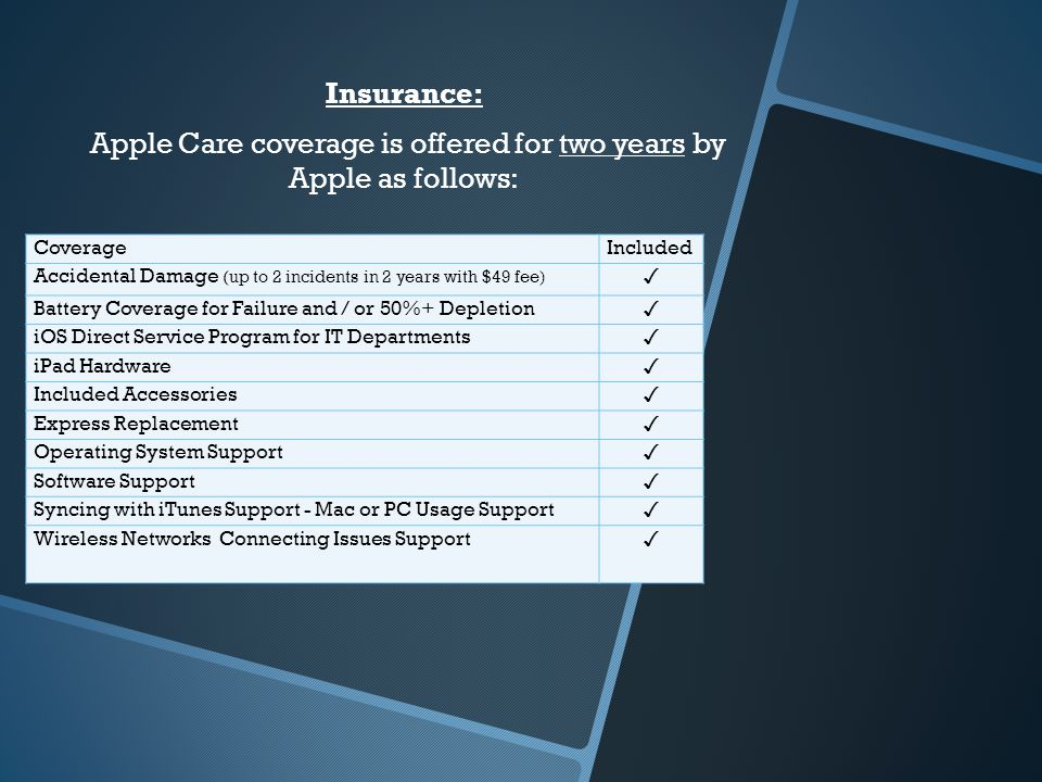 Insurance: Apple Care coverage is offered for two years by Apple as follows: CoverageIncluded Accidental Damage (up to 2 incidents in 2 years with $49 fee) Battery Coverage for Failure and / or 50%+ Depletion iOS Direct Service Program for IT Departments iPad Hardware Included Accessories Express Replacement Operating System Support Software Support Syncing with iTunes Support - Mac or PC Usage Support Wireless Networks Connecting Issues Support