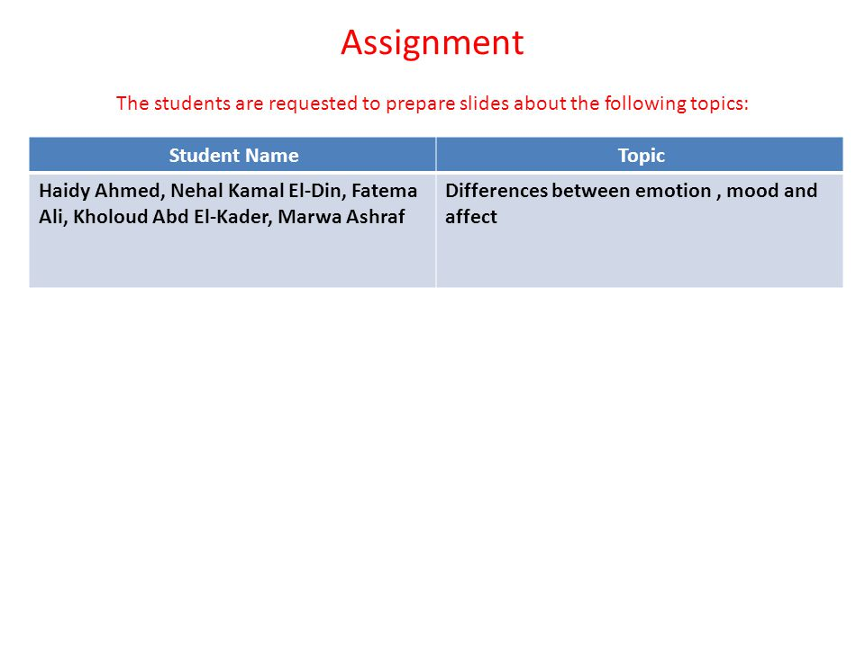 Assignment The students are requested to prepare slides about the following topics: TopicStudent Name Differences between emotion, mood and affect Haidy Ahmed, Nehal Kamal El-Din, Fatema Ali, Kholoud Abd El-Kader, Marwa Ashraf