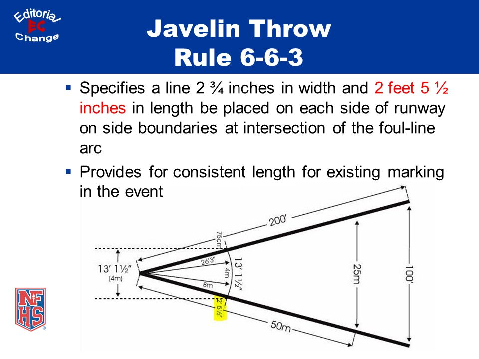 Javelin Throw Rule 6-6-3 Specifies a line 2 ¾ inches in width and 2 feet 5 ½ inches in length be placed on each side of runway on side boundaries at intersection of the foul-line arc Provides for consistent length for existing marking in the event