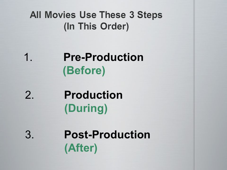 1. Pre-Production (Before) 2. Production (During) 3. Post-Production (After)