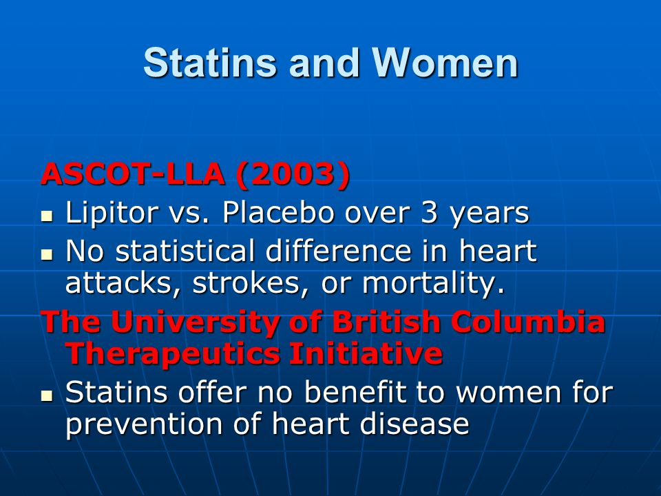 Statins and Plaque American Journal of Cardiology, 2003 American Journal of Cardiology, 2003 Examination of coronary plaque buildup in 182 people taking statins Examination of coronary plaque buildup in 182 people taking statins One group took over 80mg a day One group took over 80mg a day The other group took less than 80mg a day The other group took less than 80mg a day No correlation between statins and plaque reduction– at either dose No correlation between statins and plaque reduction– at either dose At the end of 1 year, both groups showed a 9.2 percent increase in plaque buildup At the end of 1 year, both groups showed a 9.2 percent increase in plaque buildup