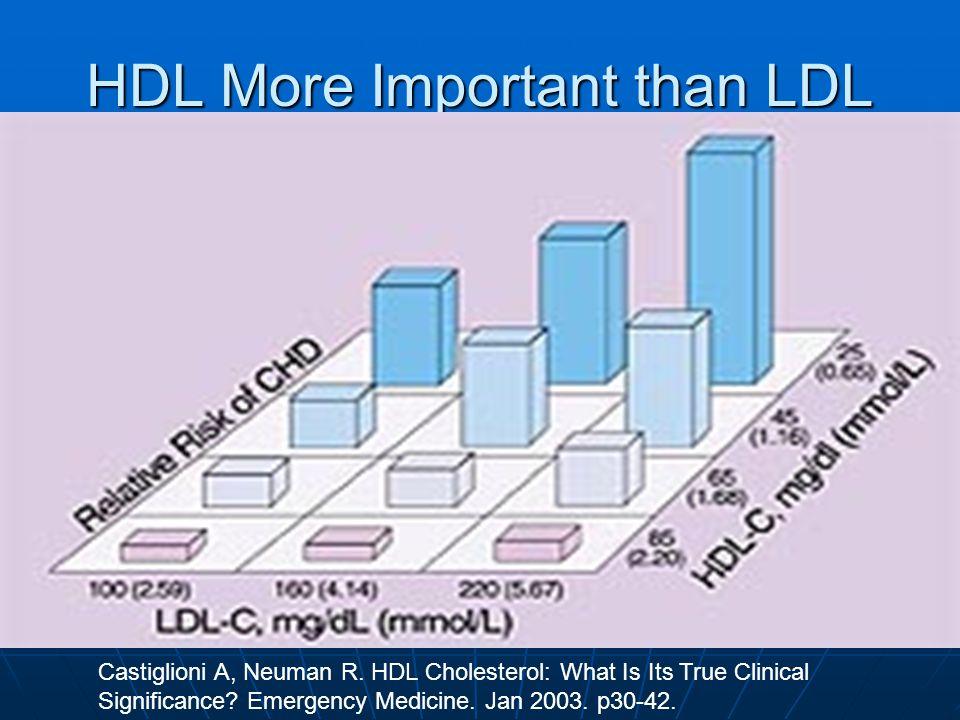 Statin Side Effects, Pt. 3 Depression: Multiple studies link low cholesterol and cholesterol treatment with depression Depression: Multiple studies li
