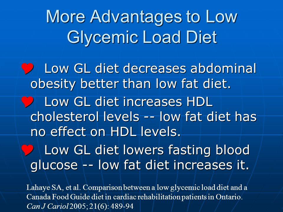 Low Glycemic Load vs. Low Fat Diet Low GL diet decreases clotting agent plasminogen by 39% vs. a 33% increase from a low fat diet. 1 Low GL diet decre