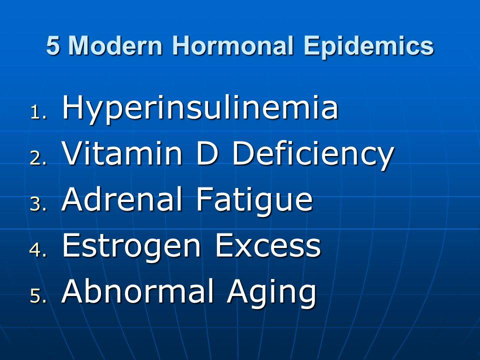 How? In Preferred Order 1. Enlightenment 2. Activity Guidance 3. Food 4. Exercise 5. Nutritional Supplements 6. Exogenous Hormones 7. Herbal Supplemen