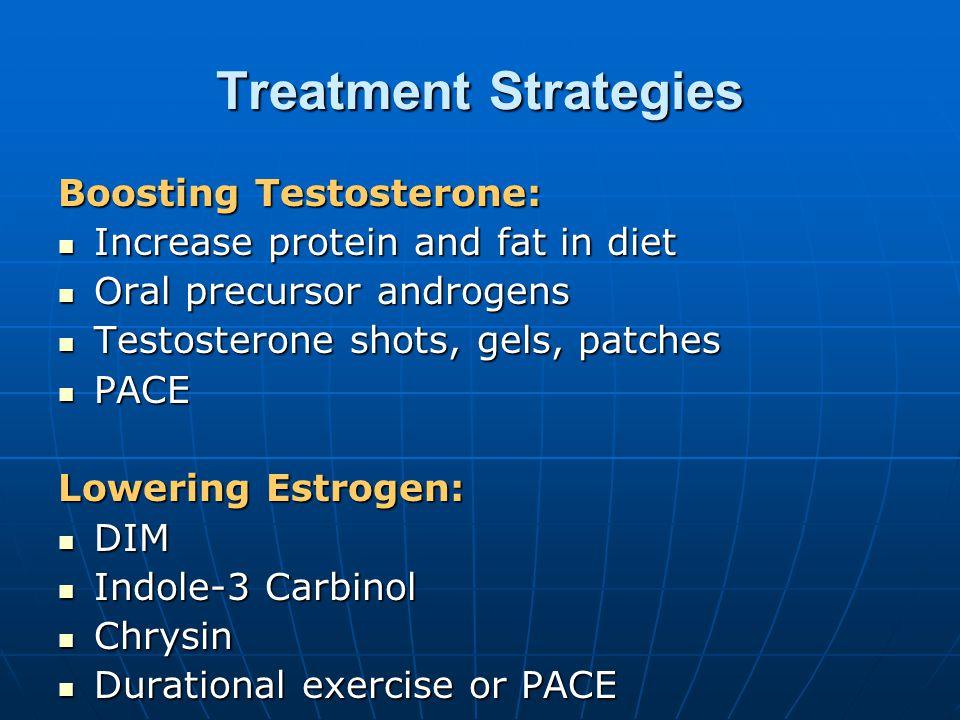 Testosterone Reference Ranges Men: Serum – 241 to 827 ng/dL Saliva – 30.1 to 142.5 pg/mL Women: Serum – 20 to 76 ng/dL Saliva – 4.5 to 49 pg/mL