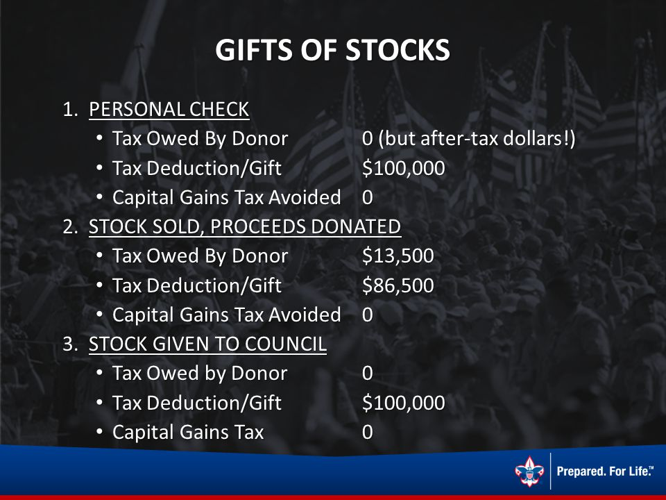 GIFTS OF STOCKS 1. PERSONAL CHECK Tax Owed By Donor0 (but after-tax dollars!) Tax Owed By Donor0 (but after-tax dollars!) Tax Deduction/Gift$100,000 T