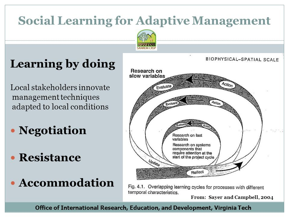 Social Learning for Adaptive Management Learning by doing Local stakeholders innovate management techniques adapted to local conditions Negotiation Resistance Accommodation From: Sayer and Campbell, 2004 Office of International Research, Education, and Development, Virginia Tech