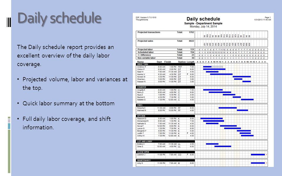 Daily schedule The Daily schedule report provides an excellent overview of the daily labor coverage.