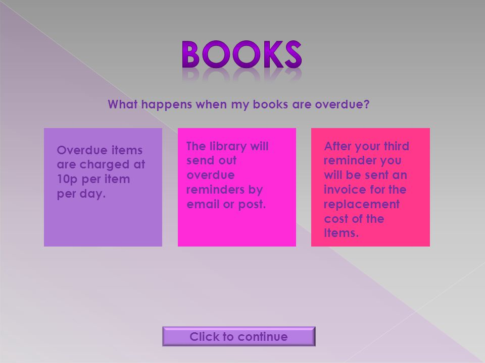 What happens when my books are overdue.Overdue items are charged at 10p per item per day.