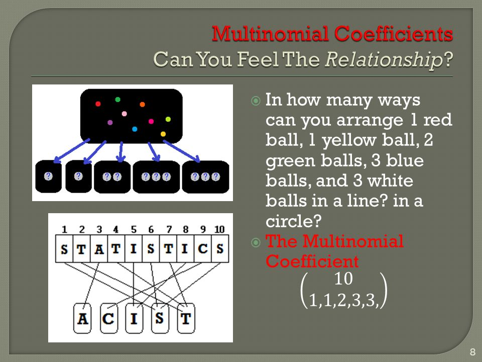 Multiplication Principle Symmetry Argument (Indifference Principle) The Art of Identifying Symmetric Duplications You need to be both good at thinking on this fundamental layer and thinking on the higher executive layer.