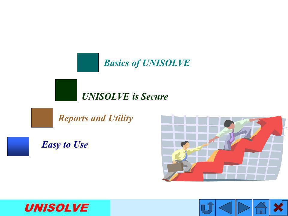 UNISOLVE Main Menu Company Name Current Date Financial Year Current Time Current Date Login Name Version Starting Screen of Unisolve