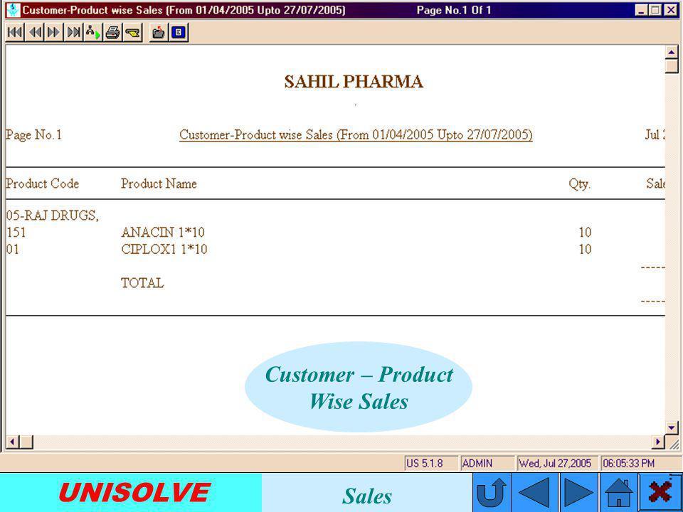 UNISOLVE Company Wise Sales Sales