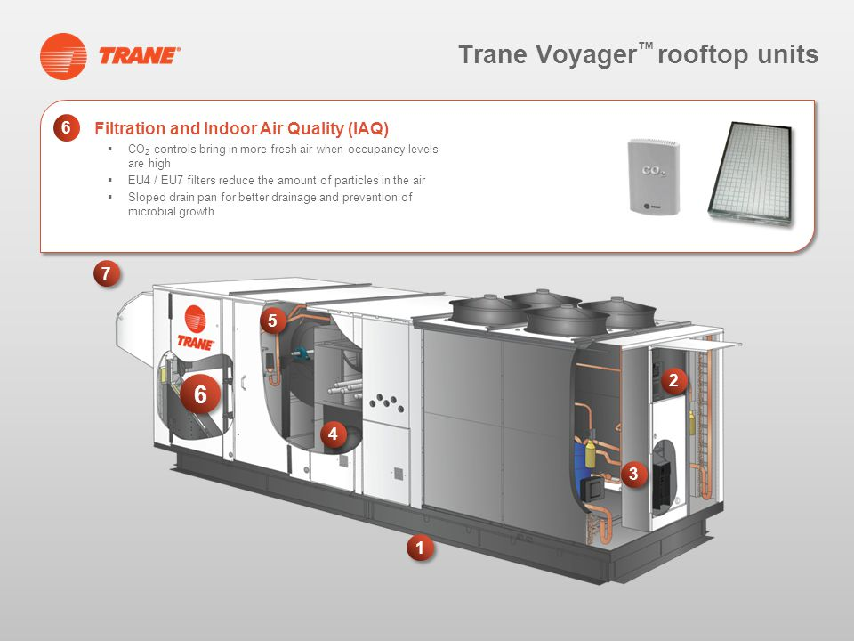 7 Economizer and fresh air options Energy heat recovery module with two efficiency levels Manual fresh air damper Comparative enthalpy economizer 7 1 4 3 2 5 6 7 Trane Voyager rooftop units