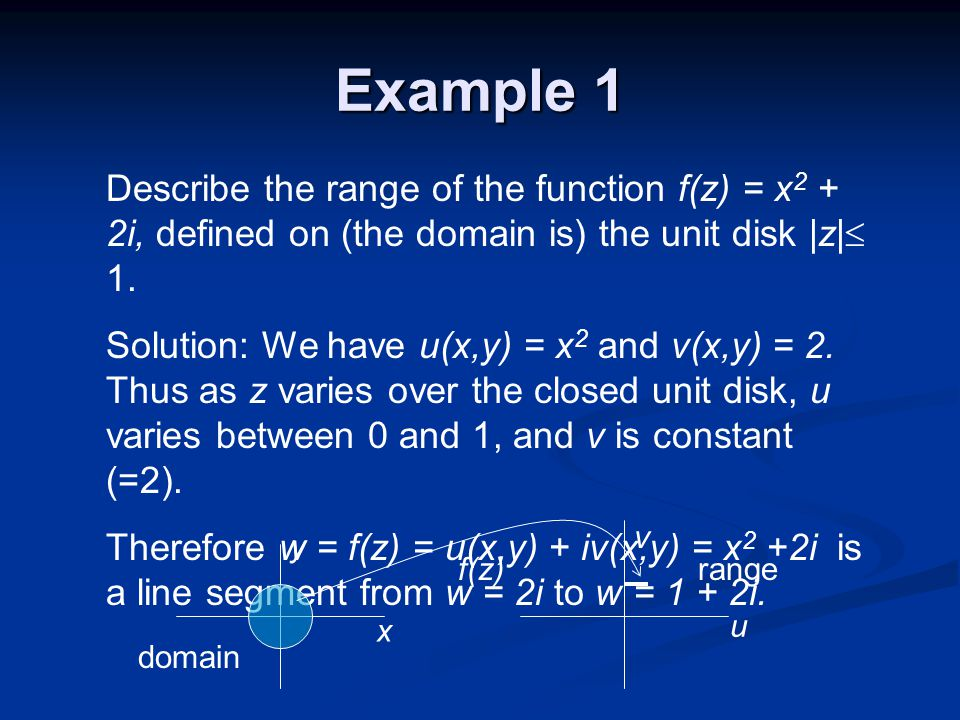 Example 1 Describe the range of the function f(z) = x 2 + 2i, defined on (the domain is) the unit disk |z| 1.