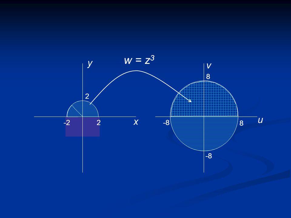 2-2 x y u v 8 -8 8 2 w = z 3