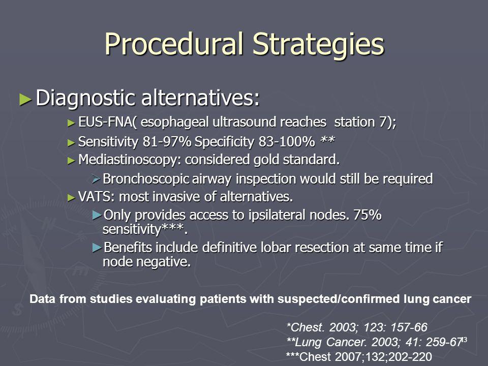 13 Procedural Strategies Diagnostic alternatives: Diagnostic alternatives: EUS-FNA( esophageal ultrasound reaches station 7); EUS-FNA( esophageal ultr